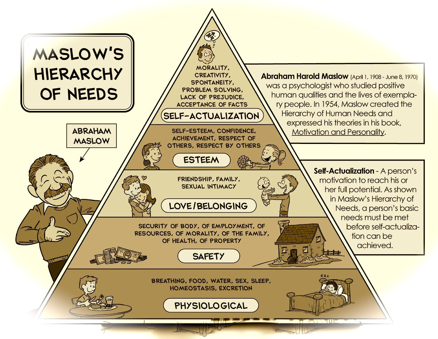 maslows-hierarchy-of-needs1 (1)